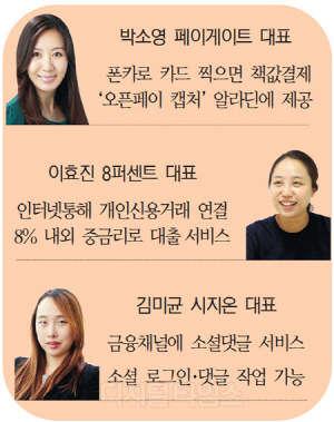 '핀테크 우먼파워' 주목받는 여성CEO 3인방